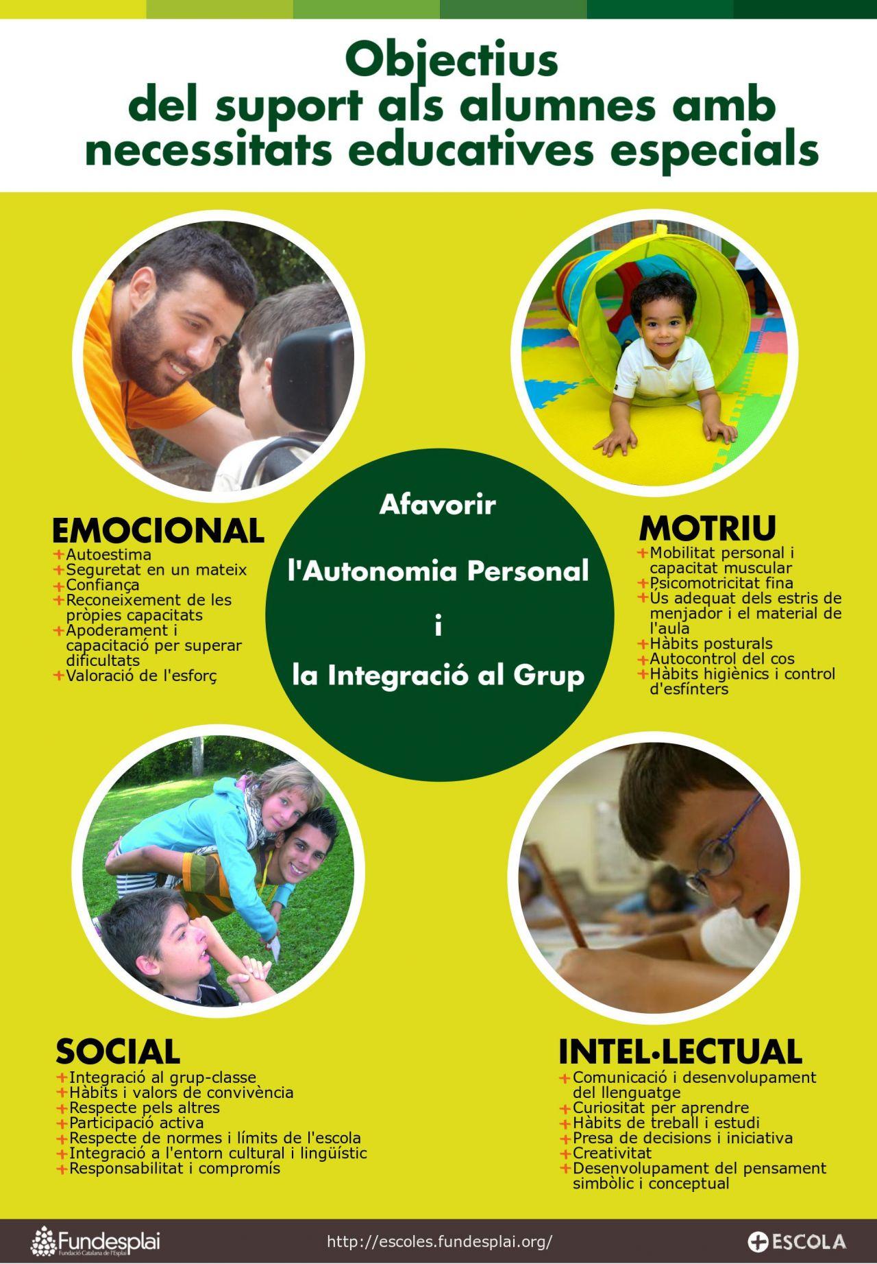 objectius educatius del suport als alumnes amb necessitats educatives especials