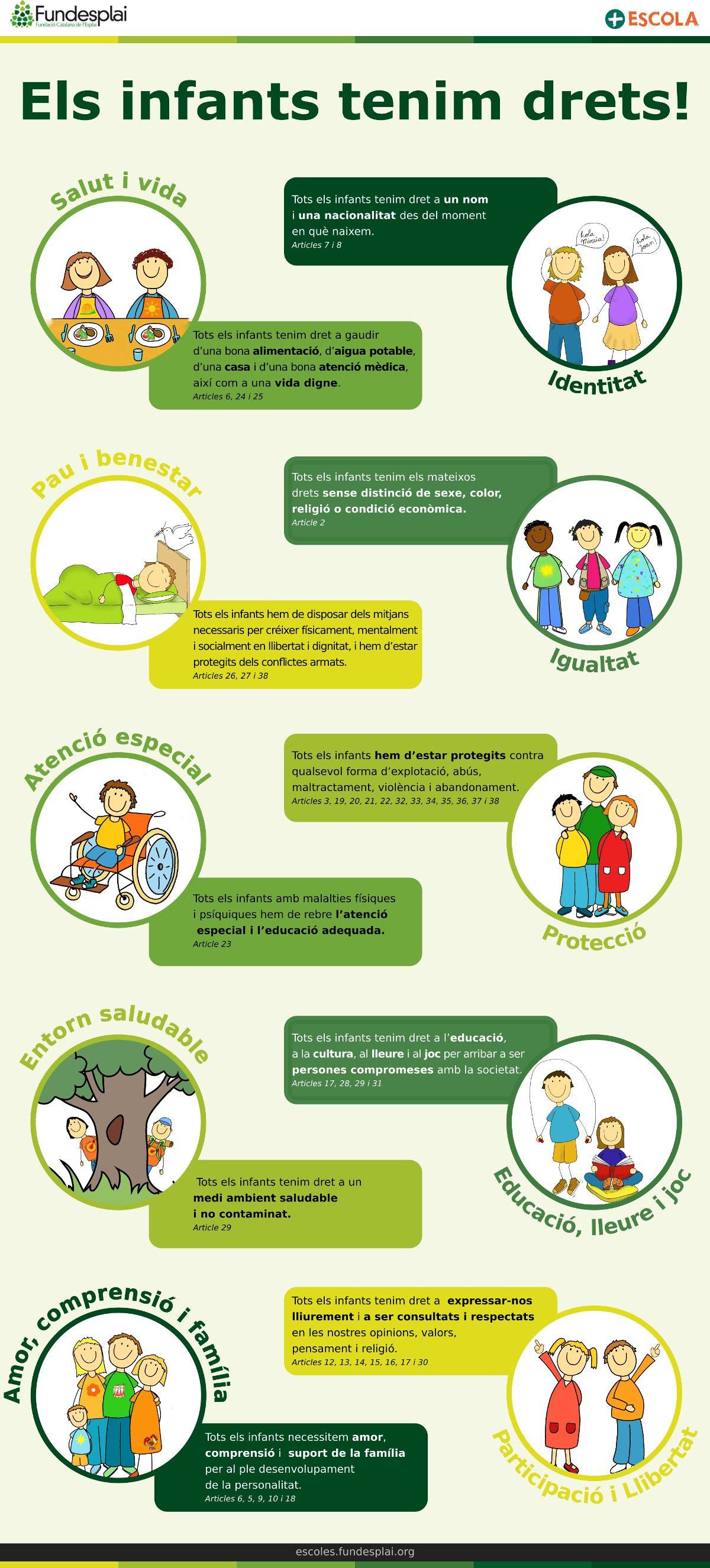 Els drets dels infants en 10 punts