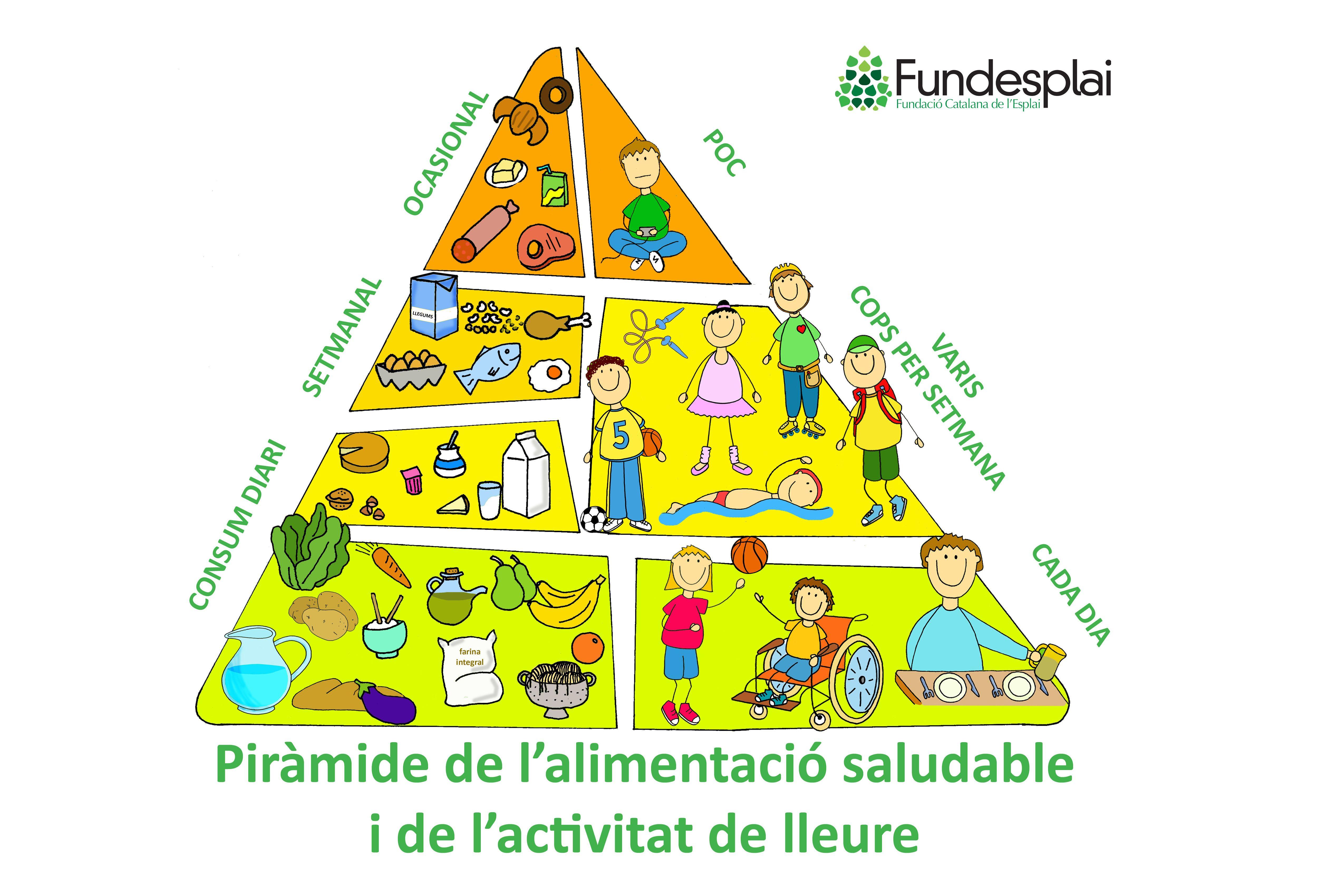 Piràmide de l'alimentació saludable i el lleure de Fundesplai