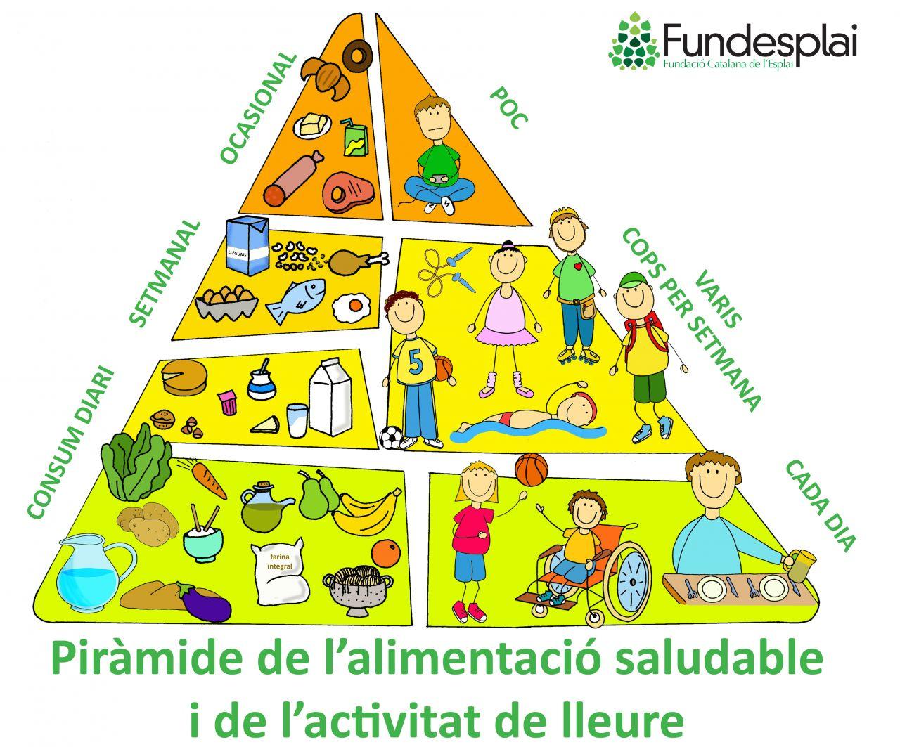 Nova piràmide de l'alimentació saludable i el lleure de Fundesplai