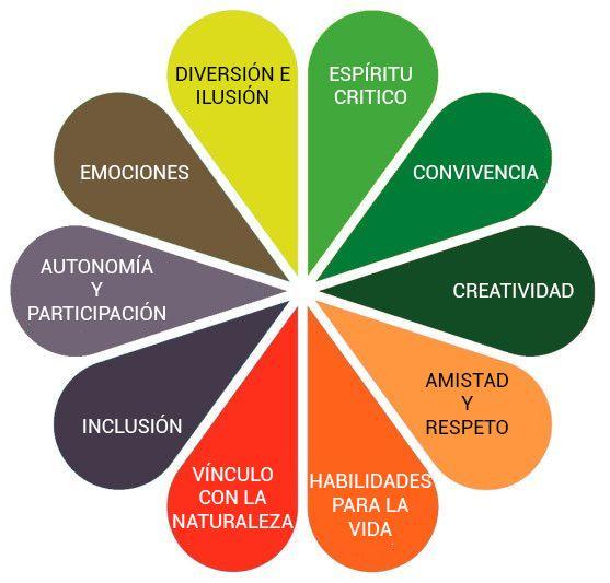 objetivos_pedagogicos