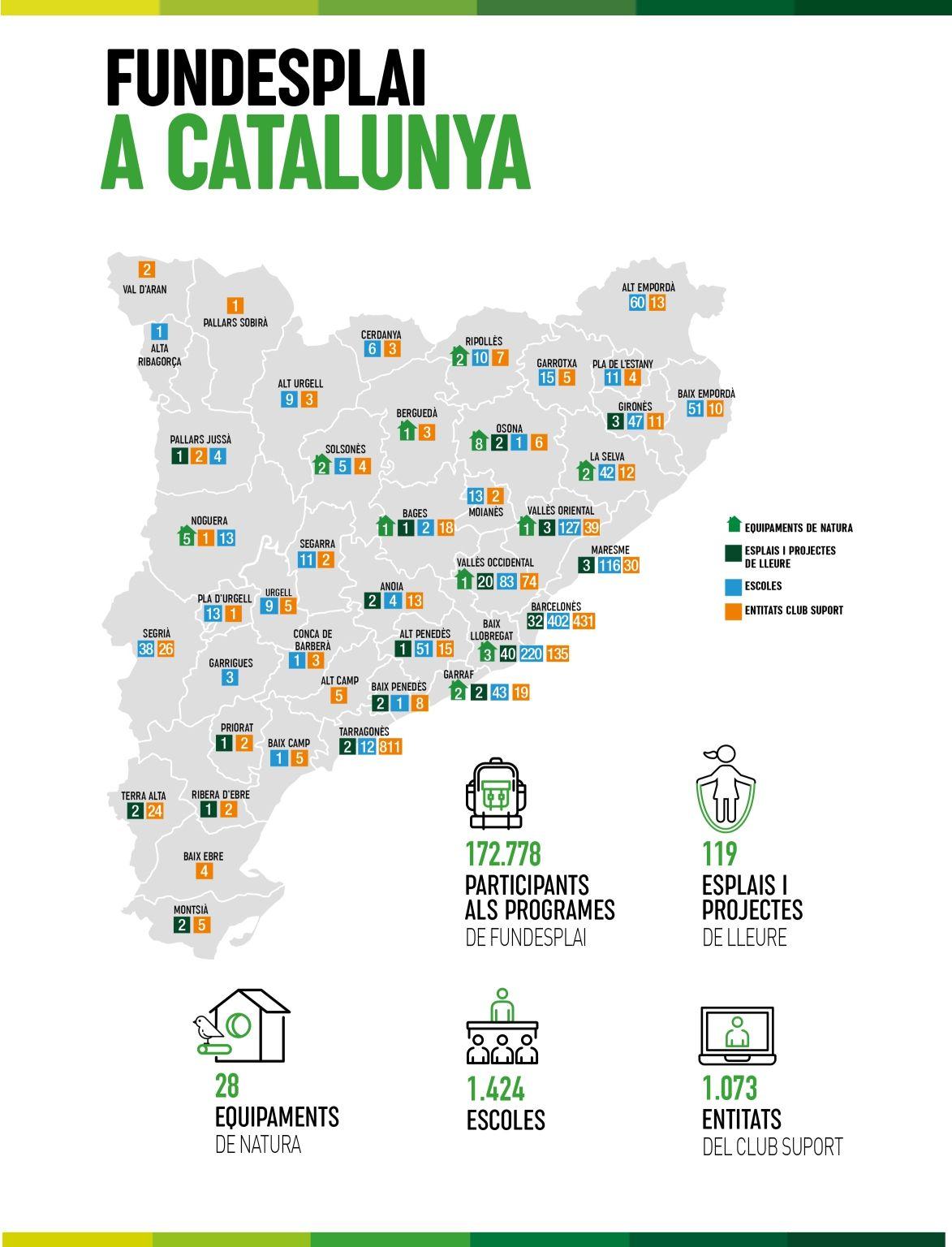 Fundesplai a Catalunya 20-21